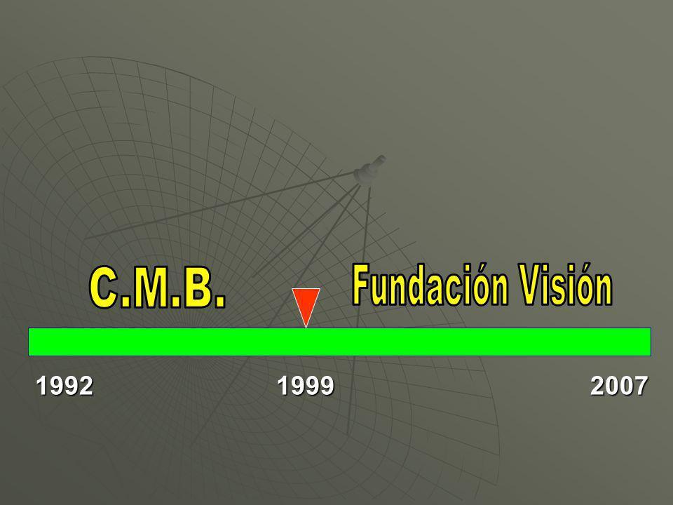 199219992007