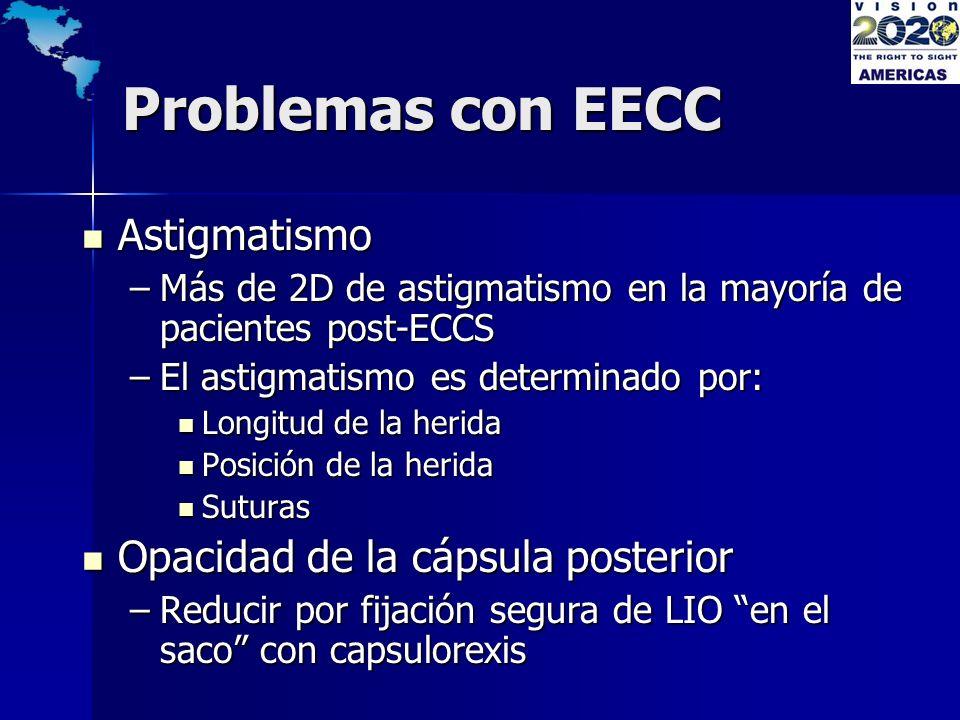 Problemas con EECC Astigmatismo Astigmatismo –Más de 2D de astigmatismo en la mayoría de pacientes post-ECCS –El astigmatismo es determinado por: Long