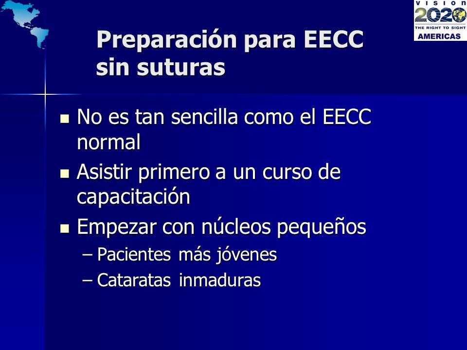 Preparación para EECC sin suturas No es tan sencilla como el EECC normal No es tan sencilla como el EECC normal Asistir primero a un curso de capacita