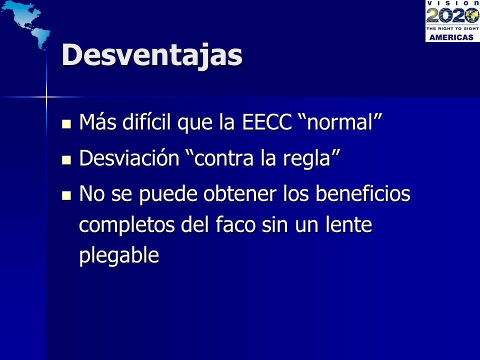 Desventajas Más difícil que la EECC normal Más difícil que la EECC normal Desviación contra la regla Desviación contra la regla No se puede obtener lo
