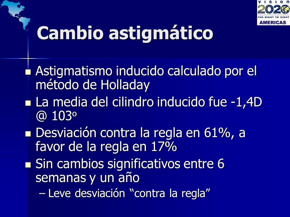 Cambio astigmático Astigmatismo inducido calculado por el método de Holladay Astigmatismo inducido calculado por el método de Holladay La media del ci