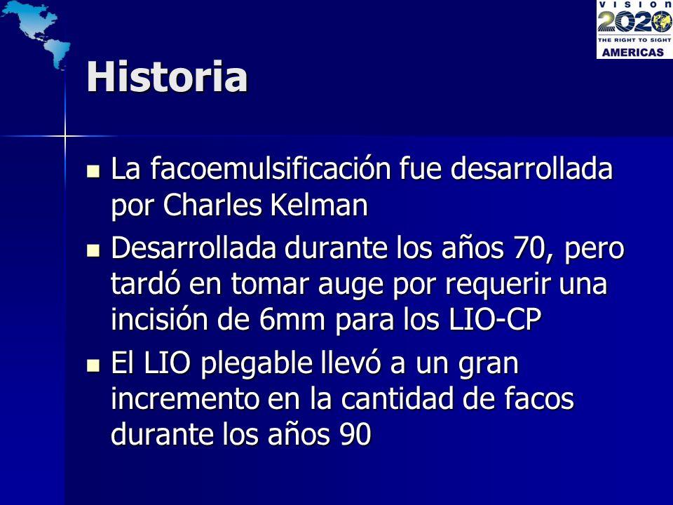 Historia La facoemulsificación fue desarrollada por Charles Kelman La facoemulsificación fue desarrollada por Charles Kelman Desarrollada durante los