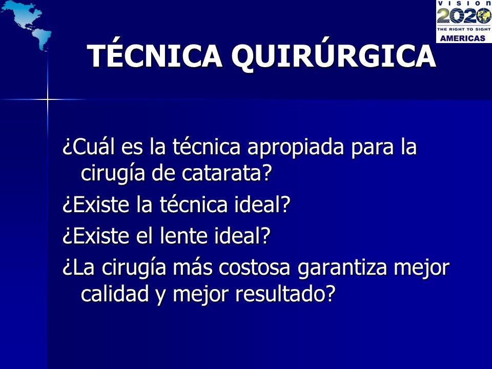 Introducción Cuatro técnicas quirúrgicas para la extracción de catarata: Cuatro técnicas quirúrgicas para la extracción de catarata: –Intracapsular (EICC) –Extra-capsular (EECC) –EECC sin suturas (SICS) –Facoemulsificación (Faco)
