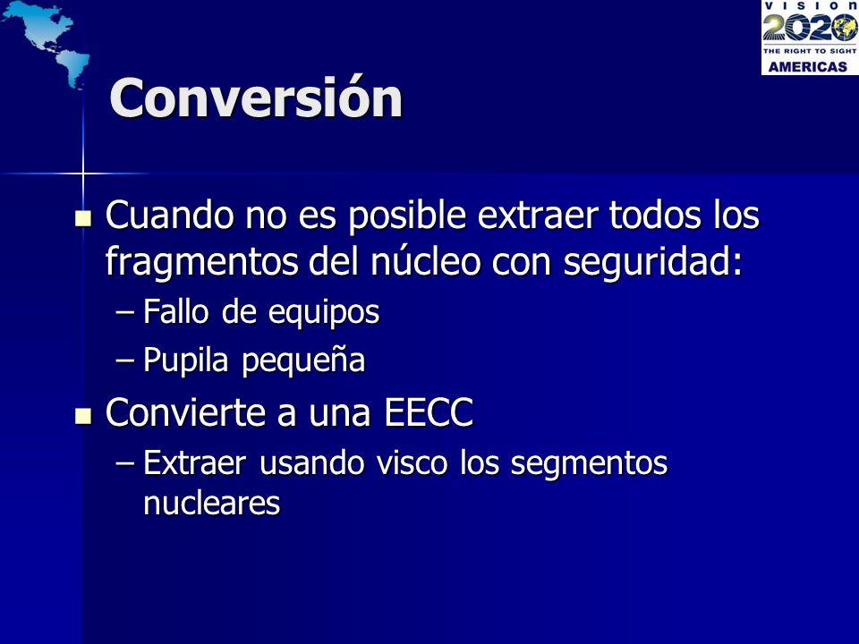 Conversión Cuando no es posible extraer todos los fragmentos del núcleo con seguridad: Cuando no es posible extraer todos los fragmentos del núcleo co