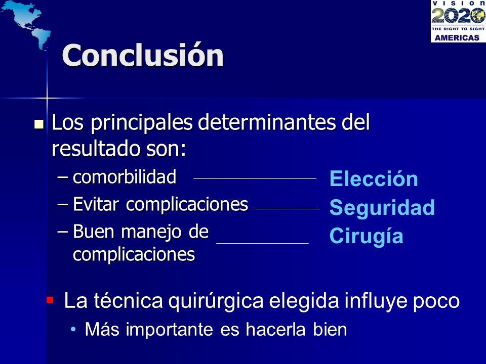 Conclusión Los principales determinantes del resultado son: Los principales determinantes del resultado son: –comorbilidad –Evitar complicaciones –Bue