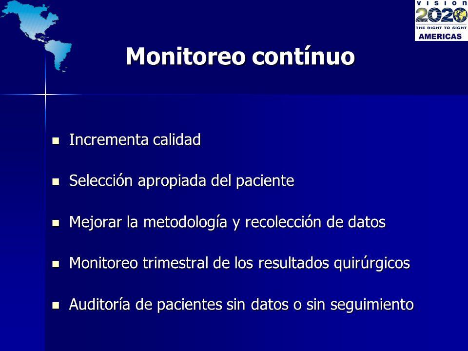 Monitoreo contínuo Incrementa calidad Incrementa calidad Selección apropiada del paciente Selección apropiada del paciente Mejorar la metodología y re