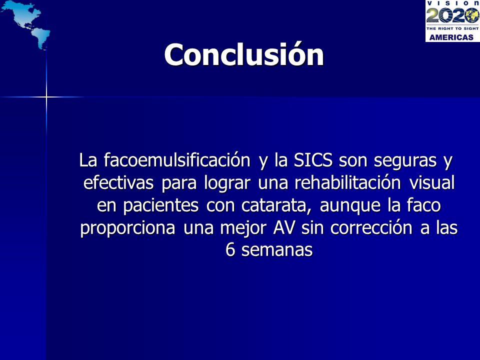Conclusión Conclusión La facoemulsificación y la SICS son seguras y efectivas para lograr una rehabilitación visual en pacientes con catarata, aunque