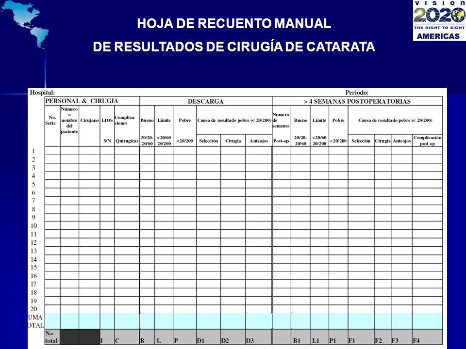 HOJA DE RECUENTO MANUAL DE RESULTADOS DE CIRUGÍA DE CATARATA