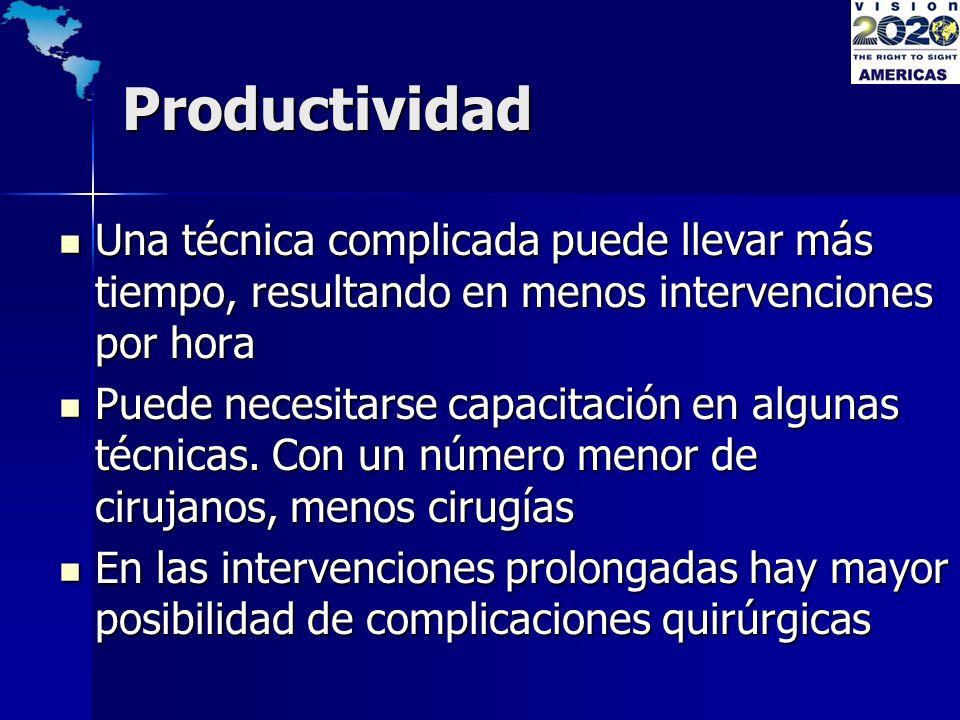 Productividad Una técnica complicada puede llevar más tiempo, resultando en menos intervenciones por hora Una técnica complicada puede llevar más tiem