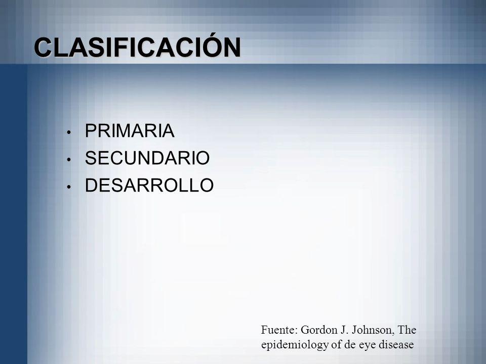 CLASIFICACIÓN PRIMARIA SECUNDARIO DESARROLLO Fuente: Gordon J. Johnson, The epidemiology of de eye disease