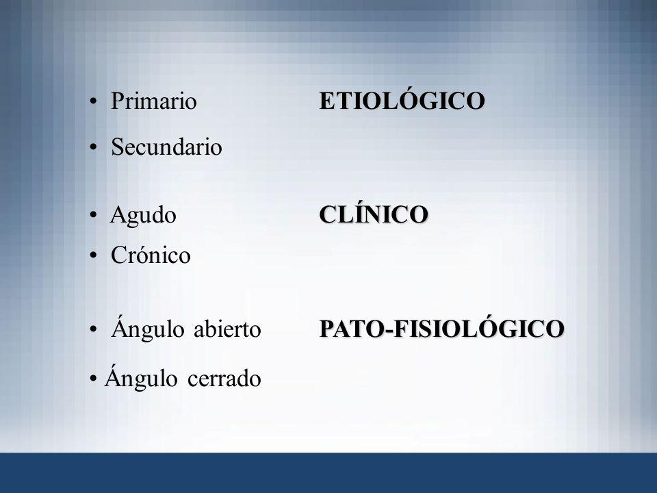 ETIOLÓGICO Primario ETIOLÓGICO Secundario CLÍNICO AgudoCLÍNICO Crónico PATO-FISIOLÓGICO Ángulo abiertoPATO-FISIOLÓGICO Ángulo cerrado