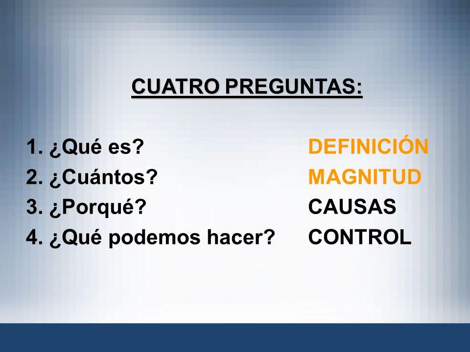 CUATRO PREGUNTAS: 1. ¿Qué es?DEFINICIÓN 2. ¿Cuántos? MAGNITUD 3. ¿Porqué? CAUSAS 4. ¿Qué podemos hacer?CONTROL