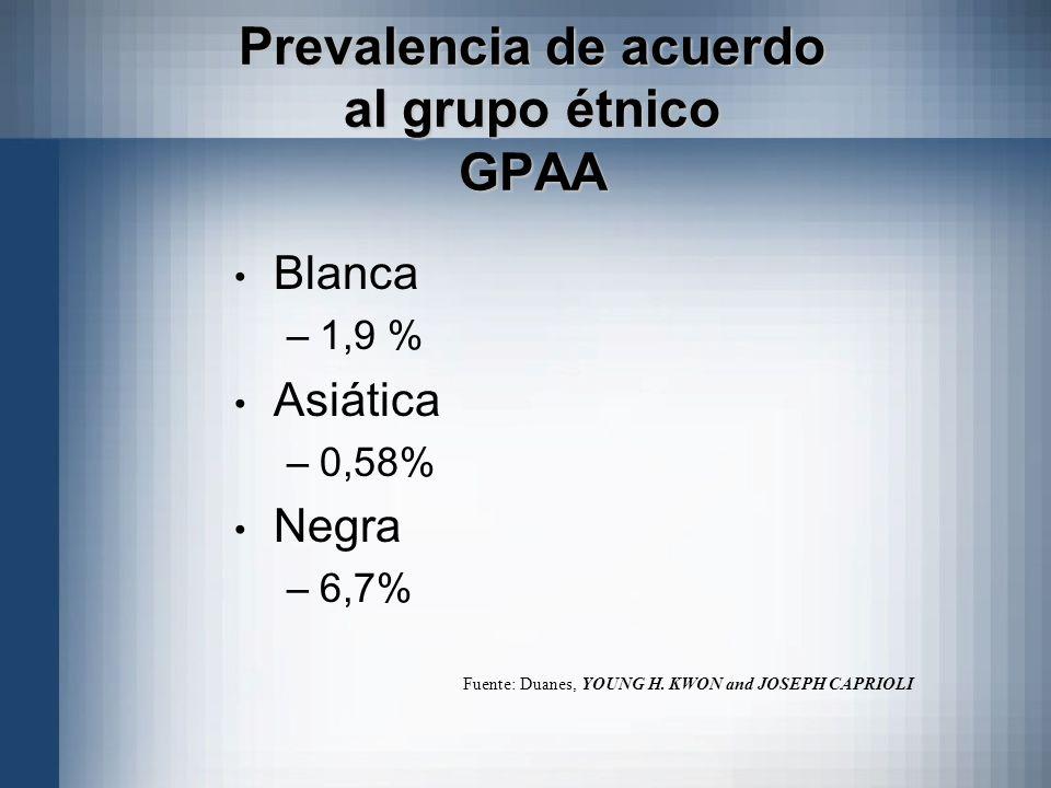 Prevalencia de acuerdo al grupo étnico GPAA Blanca –1,9 % Asiática –0,58% Negra –6,7% Fuente: Duanes, YOUNG H. KWON and JOSEPH CAPRIOLI