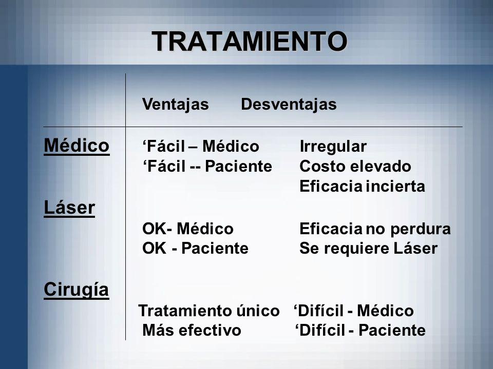 TRATAMIENTO Ventajas Desventajas Médico Fácil – Médico Irregular Fácil -- Paciente Costo elevado Eficacia incierta Láser OK- Médico Eficacia no perdur