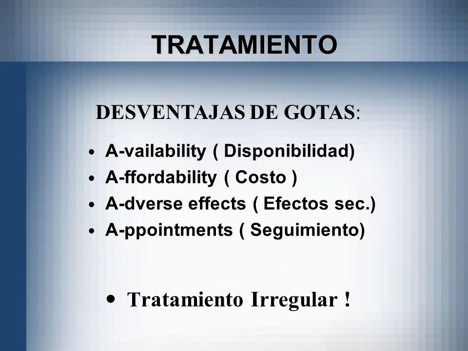 A-vailability ( Disponibilidad) A-ffordability ( Costo ) A-dverse effects ( Efectos sec.) A-ppointments ( Seguimiento) DESVENTAJAS DE GOTAS: T ratamie