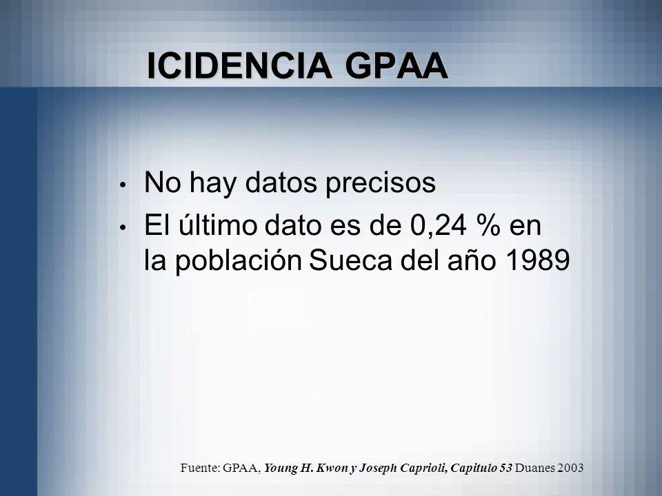 ICIDENCIA GPAA No hay datos precisos El último dato es de 0,24 % en la población Sueca del año 1989 Fuente: GPAA, Young H. Kwon y Joseph Caprioli, Cap