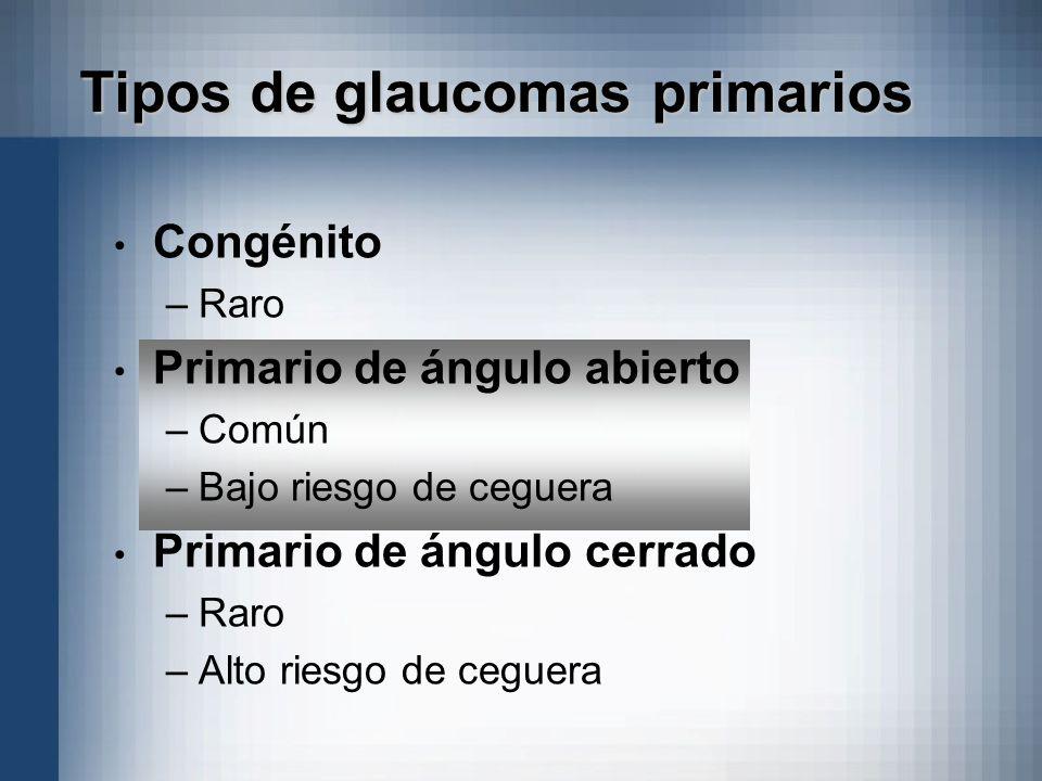 Congénito –Raro Primario de ángulo abierto –Común –Bajo riesgo de ceguera Primario de ángulo cerrado –Raro –Alto riesgo de ceguera Tipos de glaucomas