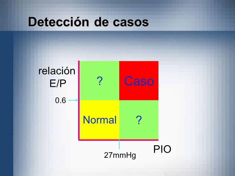 Detección de casos 0.6 27mmHg Normal ? ? Caso PIO relación E/P