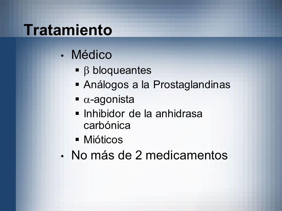 Tratamiento Médico bloqueantes Análogos a la Prostaglandinas -agonista Inhibidor de la anhidrasa carbónica Mióticos No más de 2 medicamentos