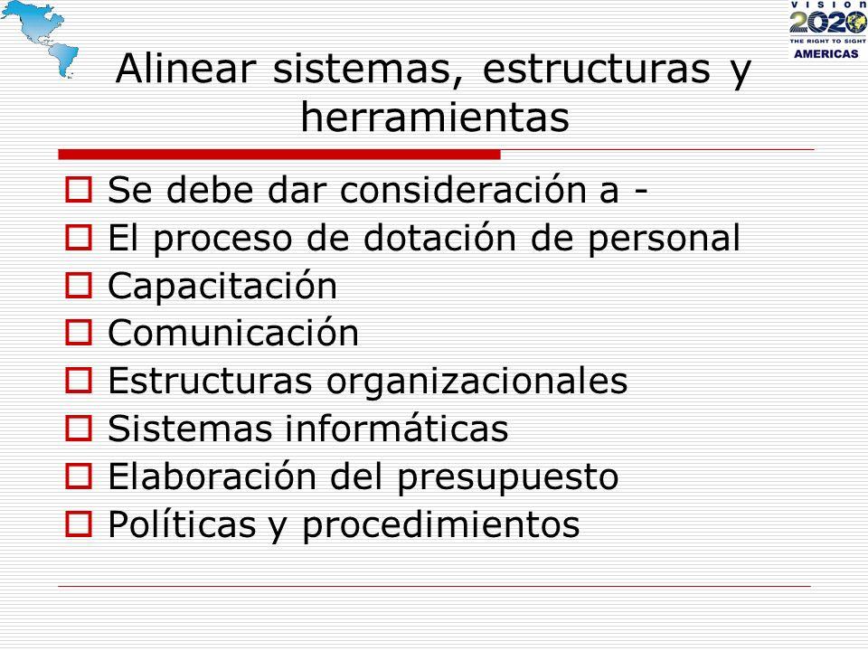 Se debe dar consideración a - El proceso de dotación de personal Capacitación Comunicación Estructuras organizacionales Sistemas informáticas Elaborac