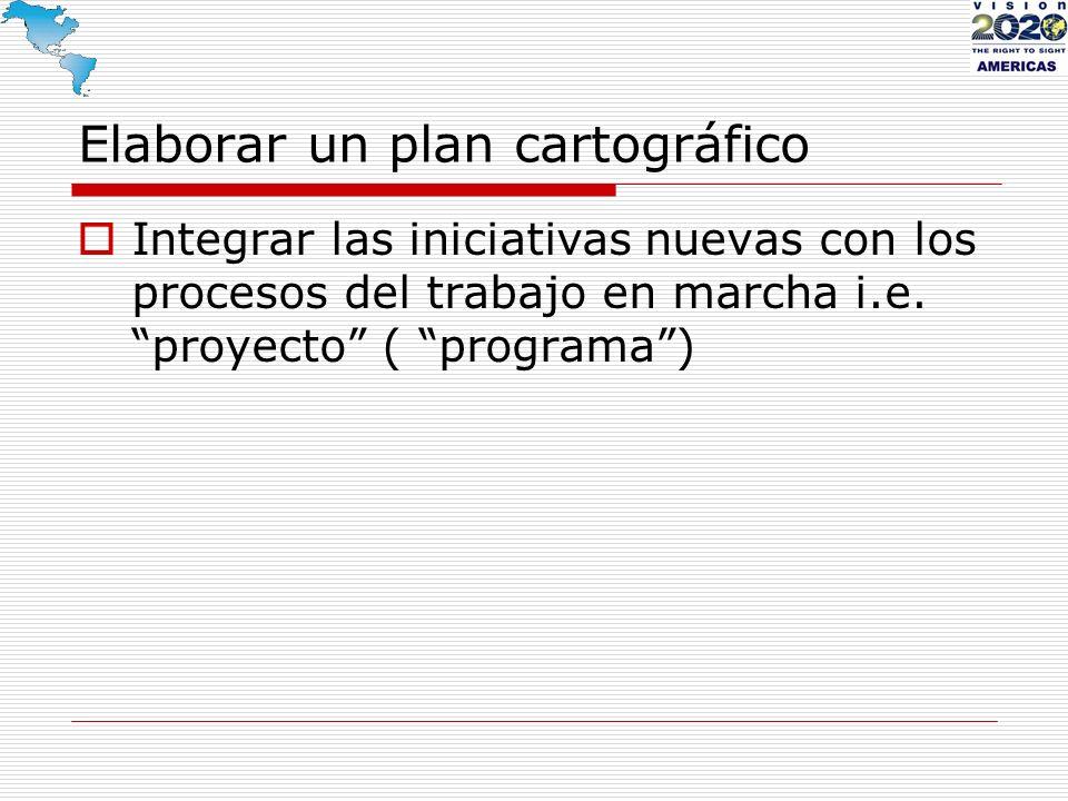 Elaborar un plan cartográfico Integrar las iniciativas nuevas con los procesos del trabajo en marcha i.e. proyecto ( programa)