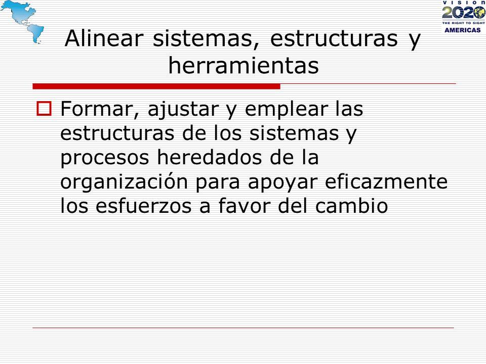 Alinear sistemas, estructuras y herramientas Formar, ajustar y emplear las estructuras de los sistemas y procesos heredados de la organización para ap