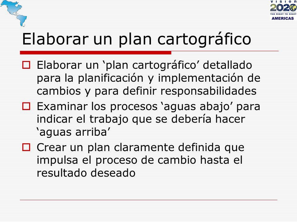 Elaborar un plan cartográfico Elaborar un plan cartográfico detallado para la planificación y implementación de cambios y para definir responsabilidad