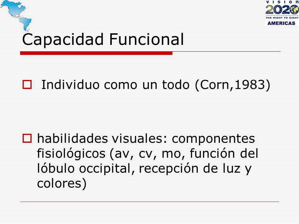 Capacidad Funcional Individuo como un todo (Corn,1983) habilidades visuales: componentes fisiológicos (av, cv, mo, función del lóbulo occipital, recep