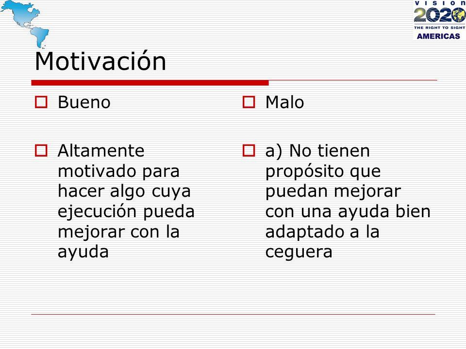 Motivación Bueno Altamente motivado para hacer algo cuya ejecución pueda mejorar con la ayuda Malo a) No tienen propósito que puedan mejorar con una a