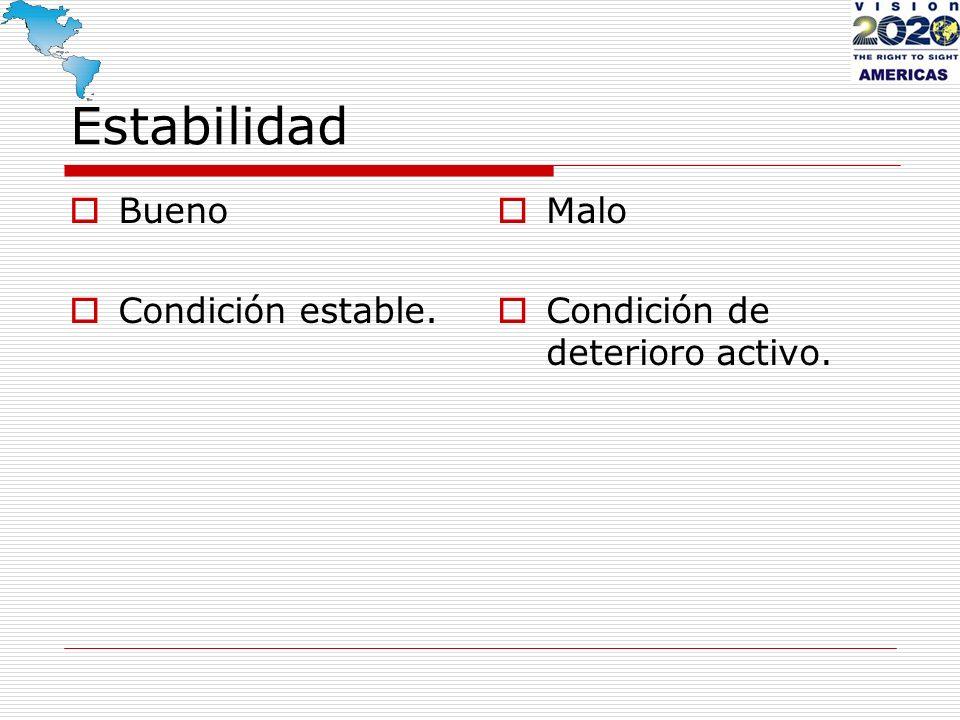 Estabilidad Bueno Condición estable. Malo Condición de deterioro activo.