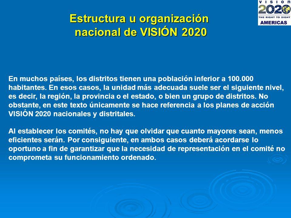 Estructura u organización nacional de VISIÓN 2020 En muchos países, los distritos tienen una población inferior a 100.000 habitantes.