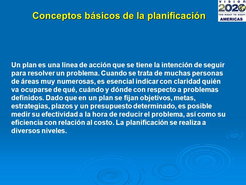 Conceptos básicos de la planificación Un plan es una línea de acción que se tiene la intención de seguir para resolver un problema.