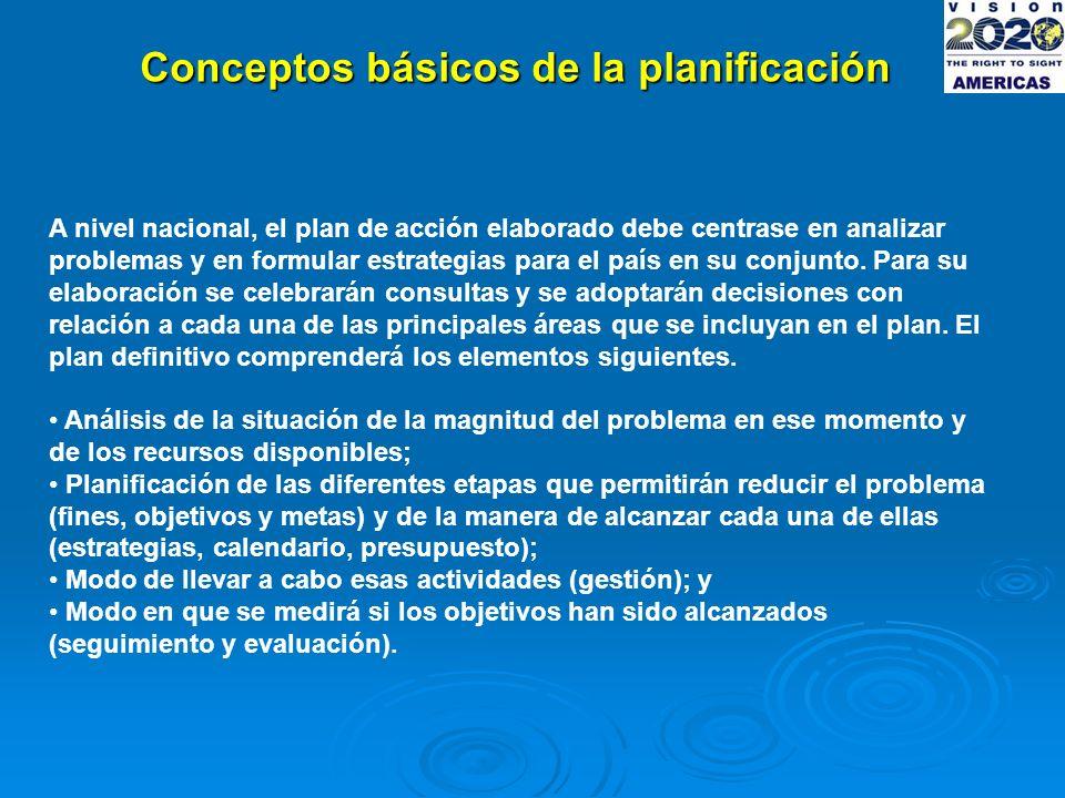 Conceptos básicos de la planificación A nivel nacional, el plan de acción elaborado debe centrase en analizar problemas y en formular estrategias para el país en su conjunto.
