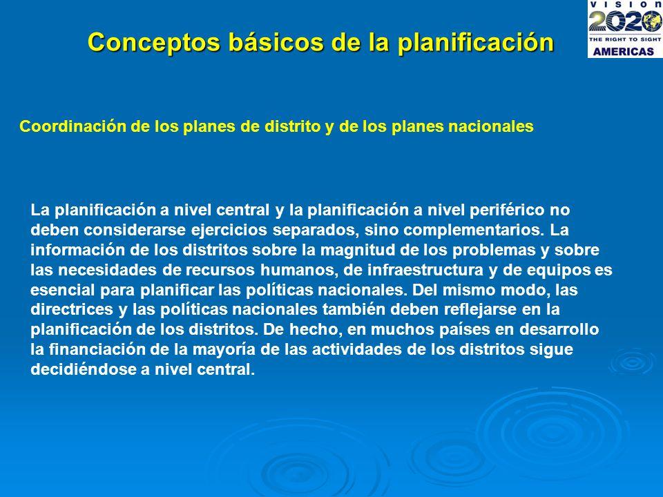 Conceptos básicos de la planificación Coordinación de los planes de distrito y de los planes nacionales La planificación a nivel central y la planificación a nivel periférico no deben considerarse ejercicios separados, sino complementarios.