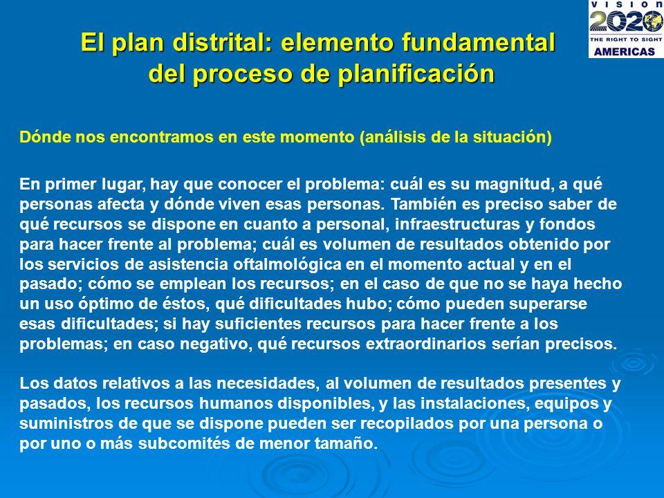 El plan distrital: elemento fundamental del proceso de planificación Dónde nos encontramos en este momento (análisis de la situación) En primer lugar, hay que conocer el problema: cuál es su magnitud, a qué personas afecta y dónde viven esas personas.