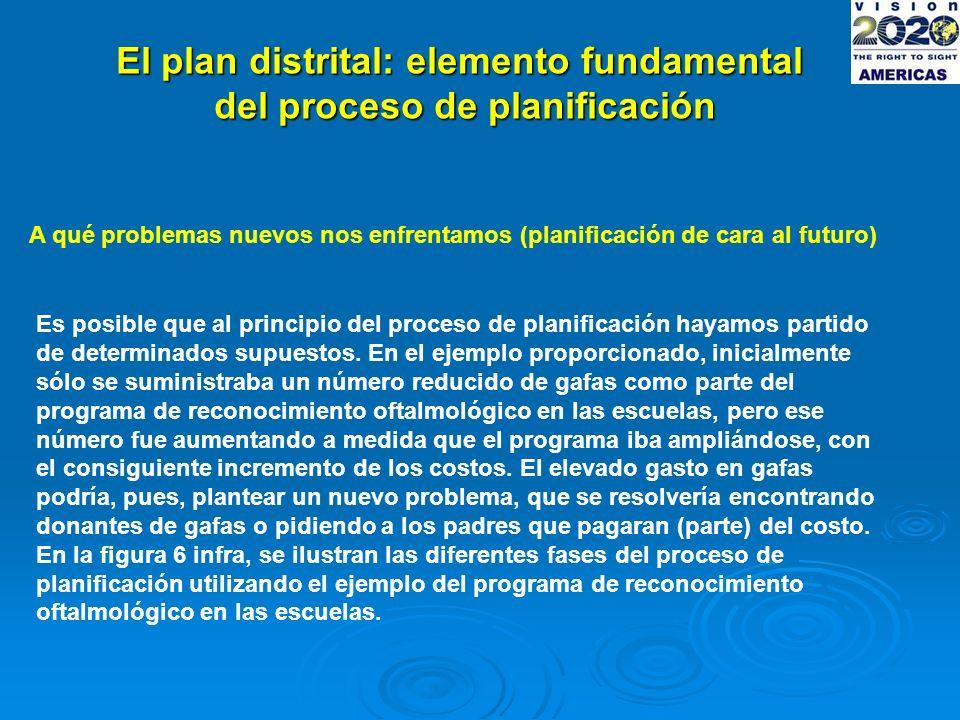 El plan distrital: elemento fundamental del proceso de planificación A qué problemas nuevos nos enfrentamos (planificación de cara al futuro) Es posible que al principio del proceso de planificación hayamos partido de determinados supuestos.