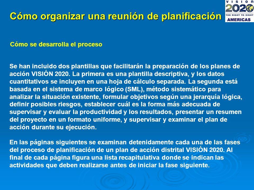 Cómo organizar una reunión de planificación Cómo se desarrolla el proceso Se han incluido dos plantillas que facilitarán la preparación de los planes de acción VISIÓN 2020.