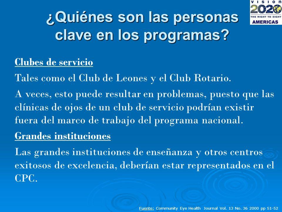 Clubes de servicio Tales como el Club de Leones y el Club Rotario.