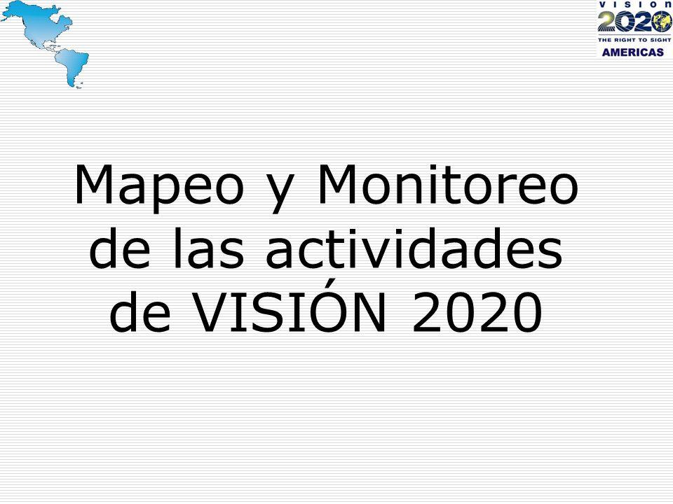 Mapeo y Monitoreo de las actividades de VISIÓN 2020