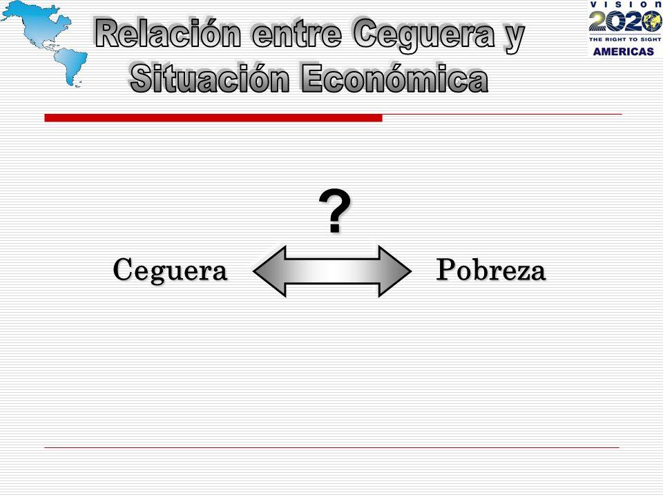 CegueraPobreza