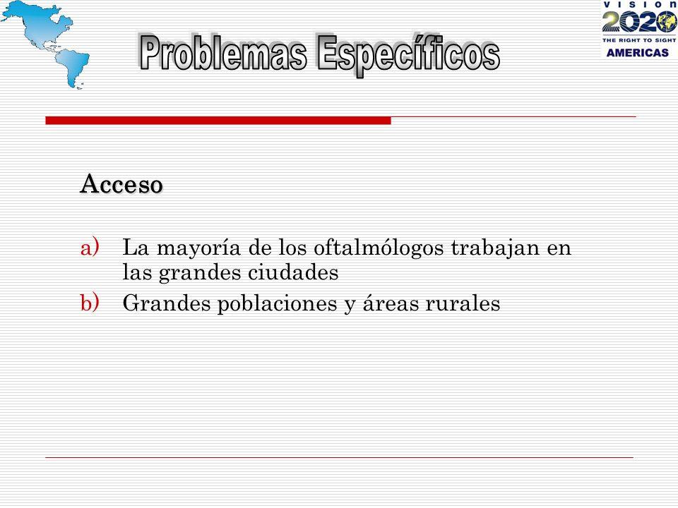 Acceso a)La mayoría de los oftalmólogos trabajan en las grandes ciudades b)Grandes poblaciones y áreas rurales