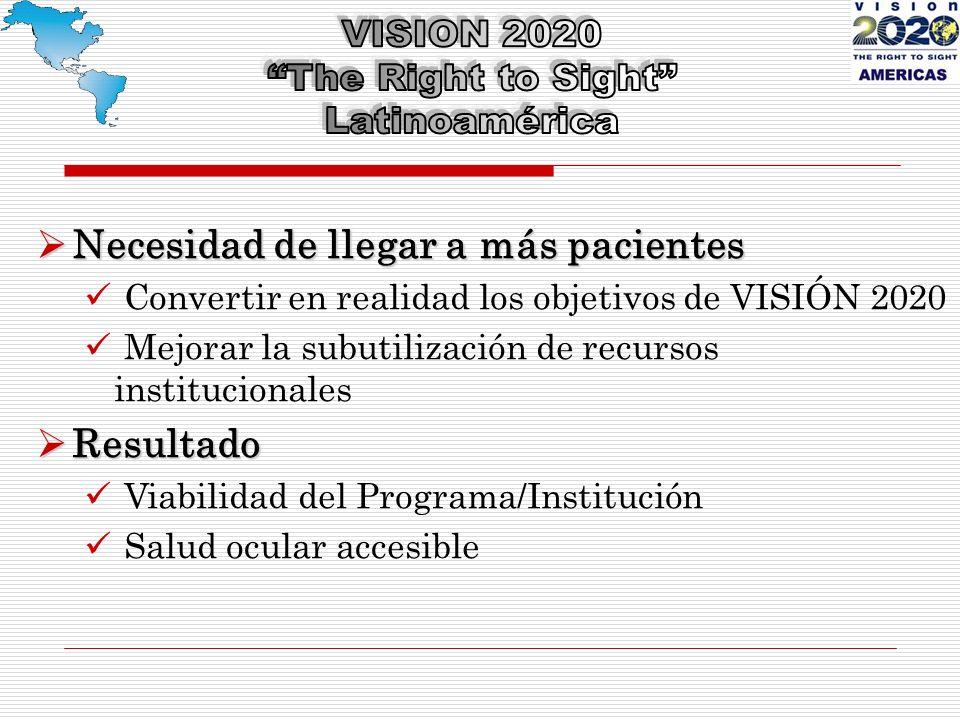 Necesidad de llegar a más pacientes Necesidad de llegar a más pacientes Convertir en realidad los objetivos de VISIÓN 2020 Mejorar la subutilización de recursos institucionales Resultado Resultado Viabilidad del Programa/Institución Salud ocular accesible