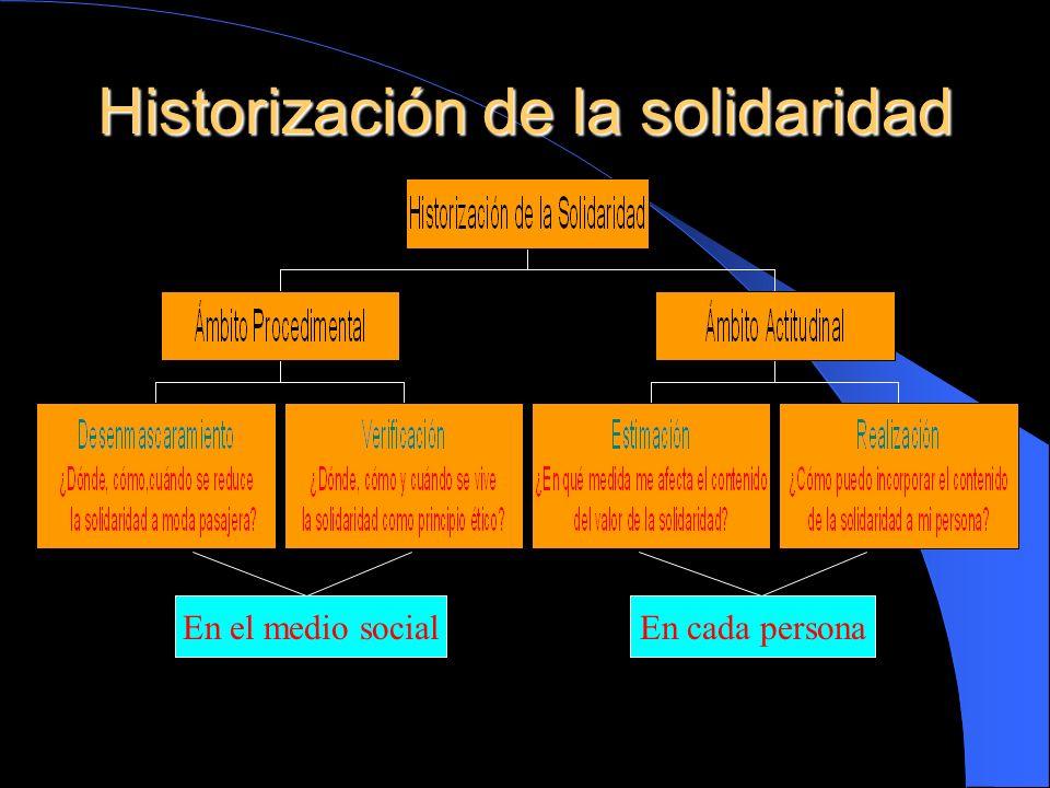 ¿Qué es solidaridad? Siempre que se ayuda a alguien estamos asistiendo a una manifestación de la SOLIDARIDAD, sin embargo no todas las manifestaciones