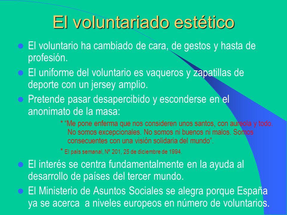 El voluntariado oficial Encasilla y limita las posibilidades de trabajo del voluntario. Lo hace dependiente económicamente. La forma de financiación p