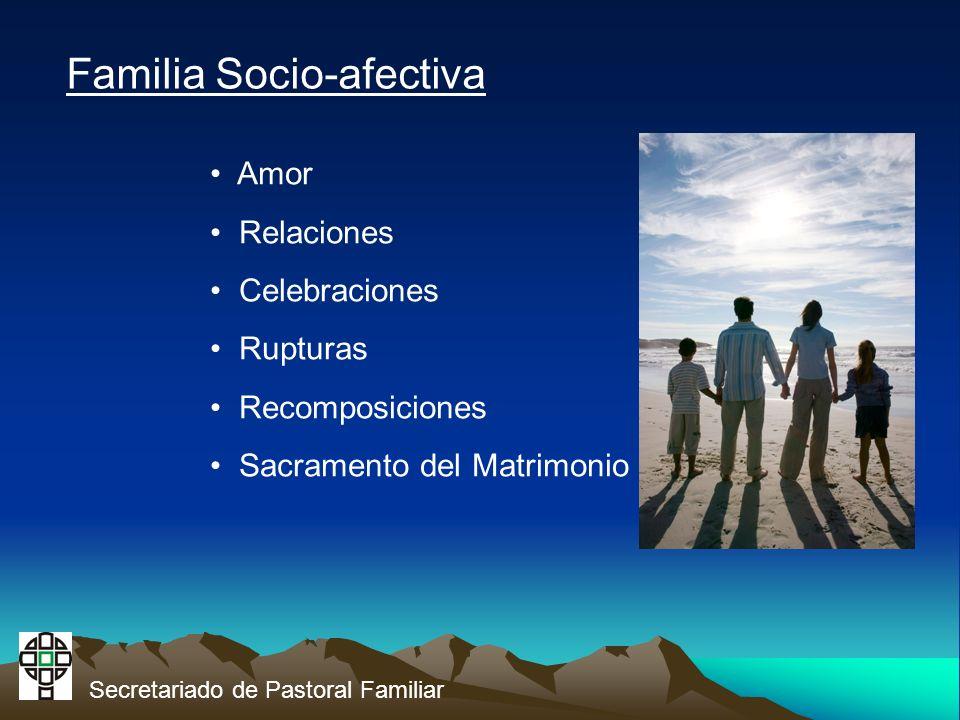Secretariado de Pastoral Familiar
