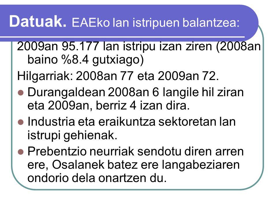 Zergatiak 5 Ritmos de producción.