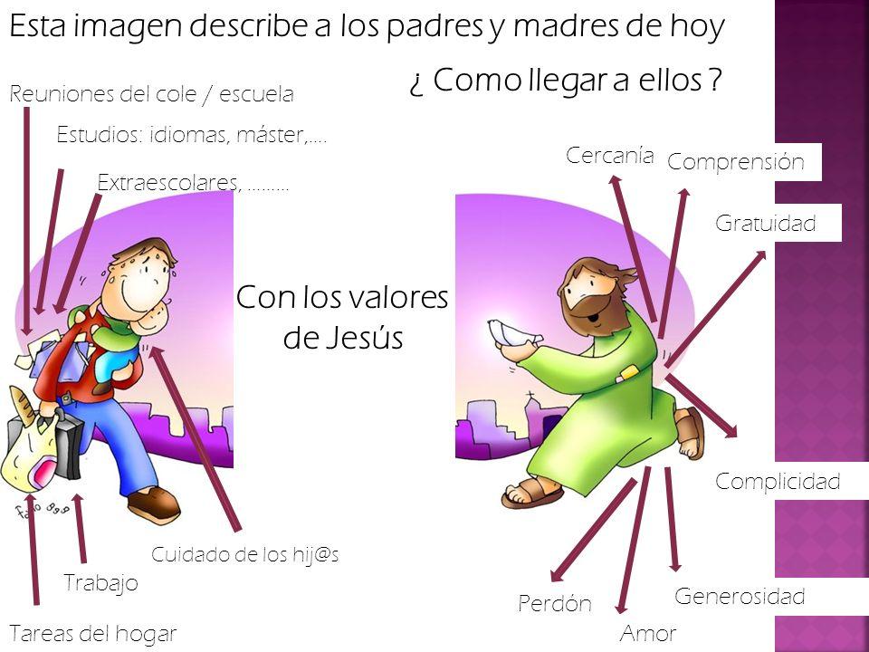 Esta imagen describe a los padres y madres de hoy Trabajo Tareas del hogar Cuidado de los hij@s Reuniones del cole / escuela Extraescolares, ……… Estudios: idiomas, máster,….