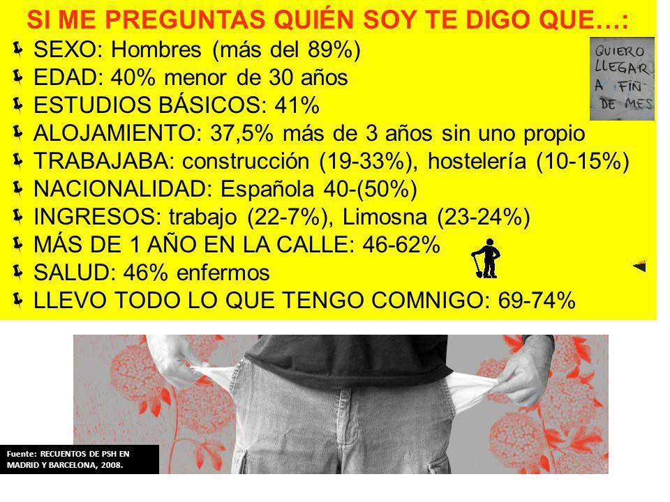 SI ME PREGUNTAS QUIÉN SOY TE DIGO QUE…: SEXO: Hombres (más del 89%) EDAD: 40% menor de 30 años ESTUDIOS BÁSICOS: 41% ALOJAMIENTO: 37,5% más de 3 años sin uno propio TRABAJABA: construcción (19-33%), hostelería (10-15%) NACIONALIDAD: Española 40-(50%) INGRESOS: trabajo (22-7%), Limosna (23-24%) MÁS DE 1 AÑO EN LA CALLE: 46-62% SALUD: 46% enfermos LLEVO TODO LO QUE TENGO COMNIGO: 69-74% Fuente: RECUENTOS DE PSH EN MADRID Y BARCELONA, 2008.