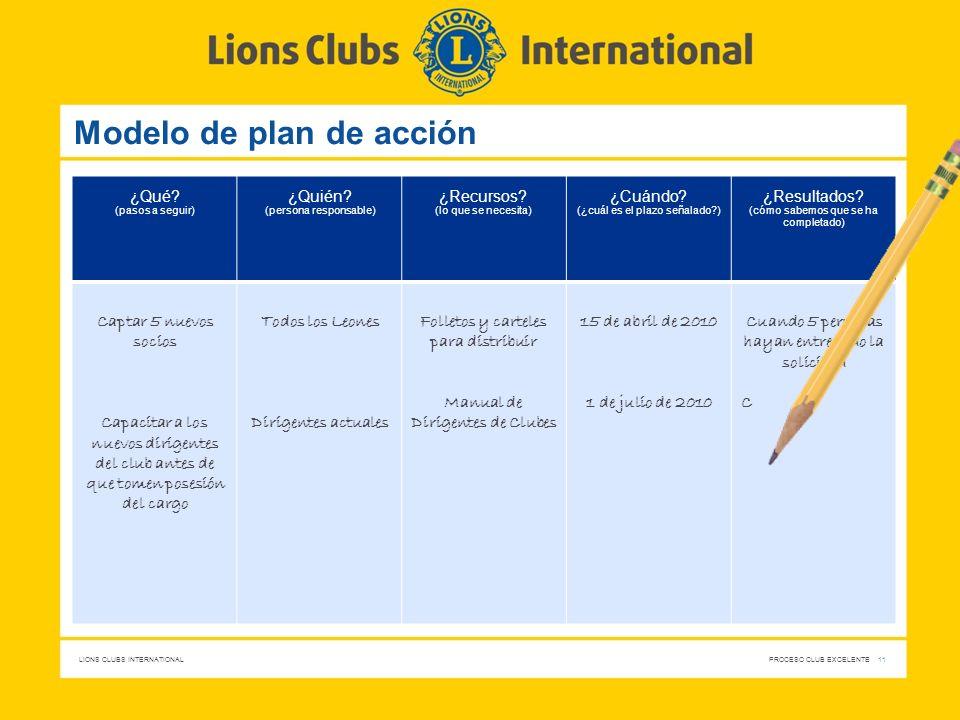 LIONS CLUBS INTERNATIONAL PROCESO CLUB EXCELENTE 11 Modelo de plan de acción ¿Qué? (pasos a seguir) ¿Quién? (persona responsable) ¿Recursos? (lo que s