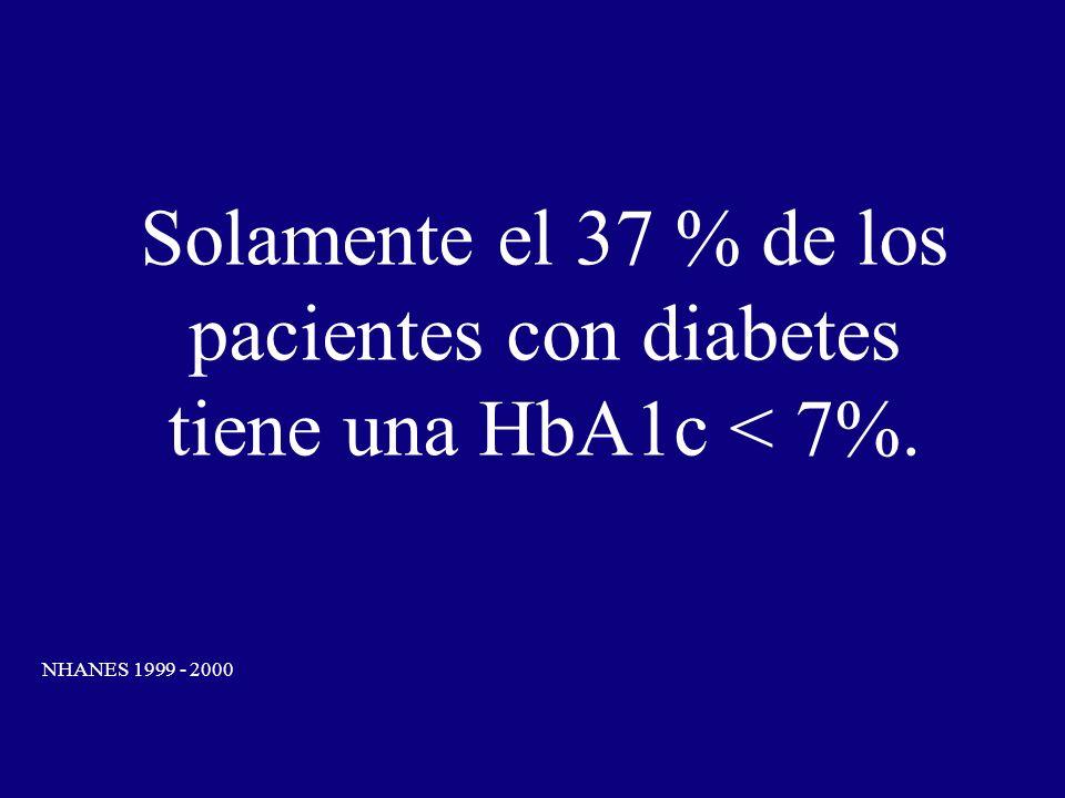 Solamente el 37 % de los pacientes con diabetes tiene una HbA1c < 7%. NHANES 1999 - 2000